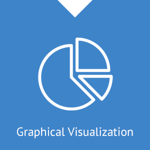 capabilities graphical visualization icon